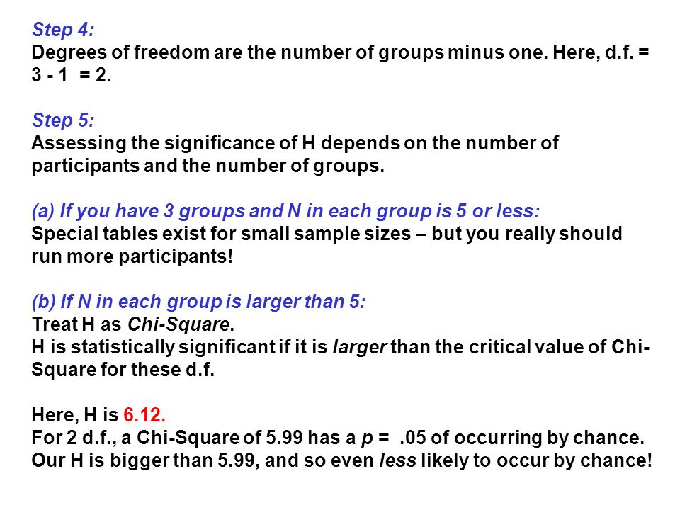 Step 4: Degrees of freedom are the number of groups minus one. Here, d.f. = 3 - 1 = 2. Step 5: