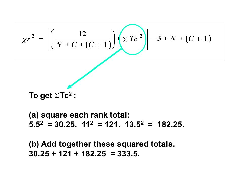 To get Tc2 : (a) square each rank total: 5.52 = 30.25. 112 = 121. 13.52 = 182.25. (b) Add together these squared totals.