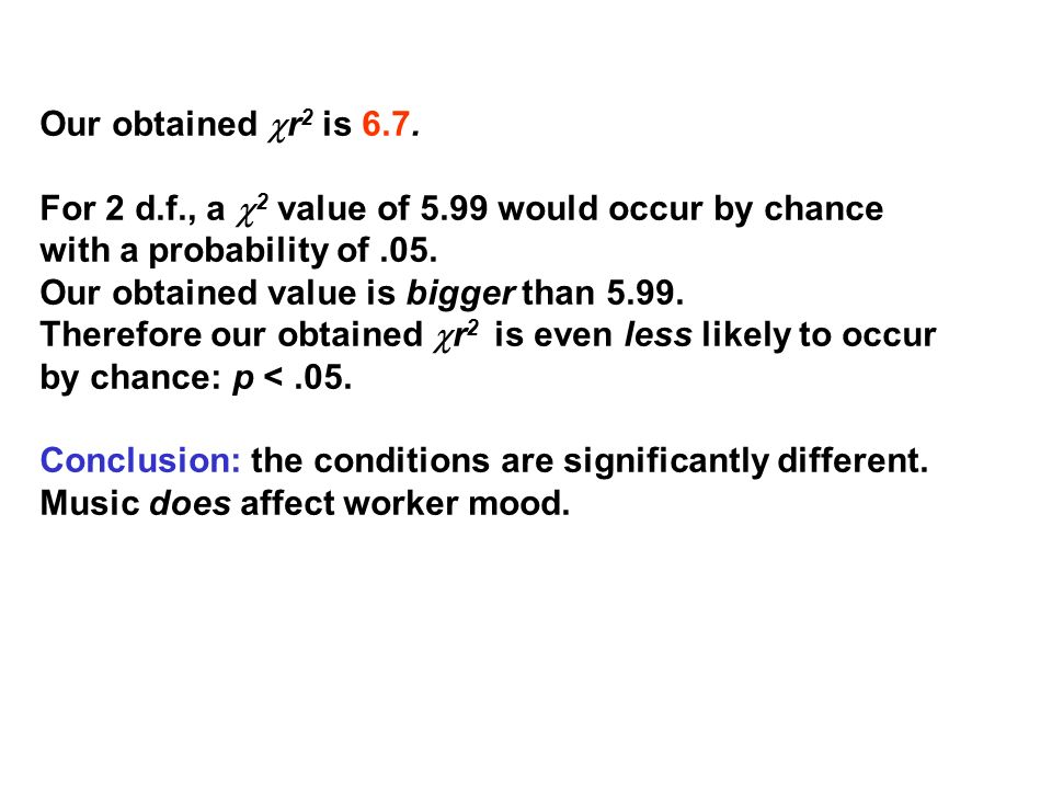 Our obtained r2 is 6.7. For 2 d.f., a 2 value of 5.99 would occur by chance with a probability of .05.