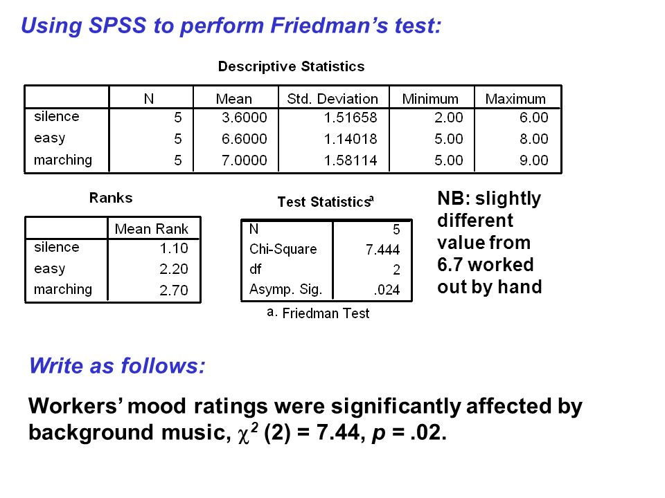 Using SPSS to perform Friedman's test: