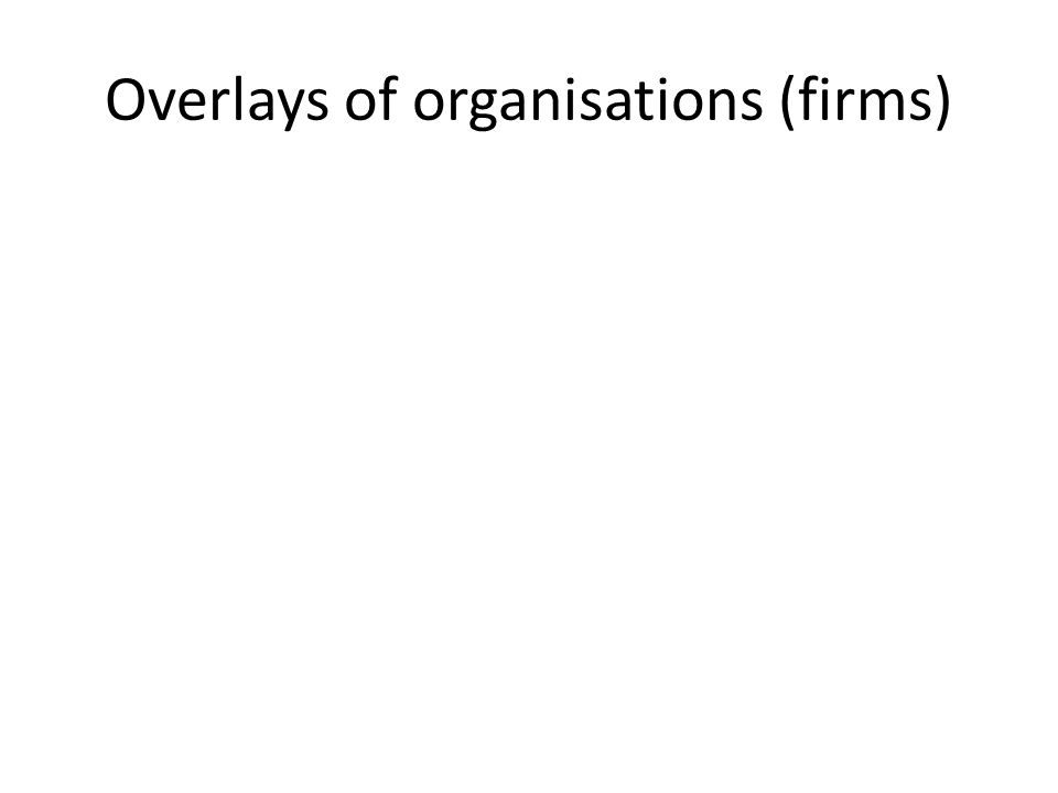 Overlays of organisations (firms)