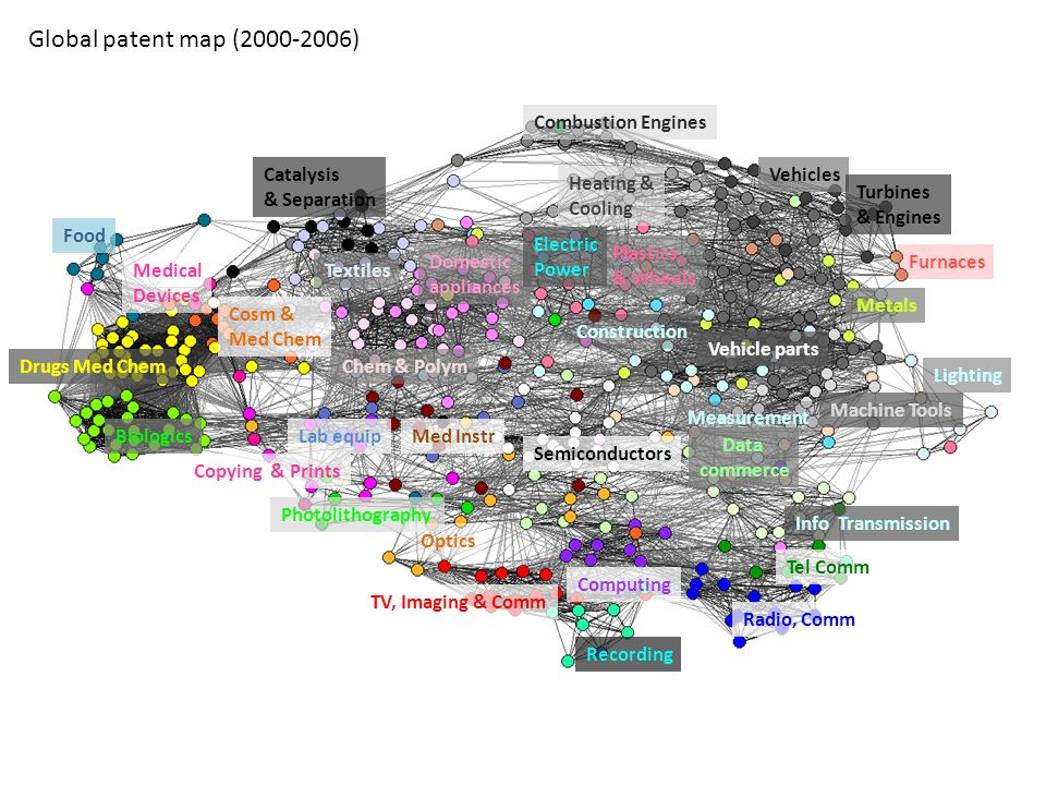 Global patent map (2000-2006) Combustion Engines Catalysis