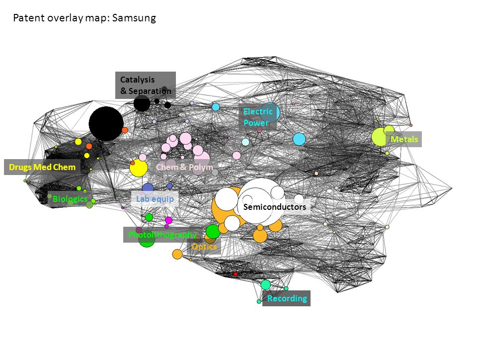 Patent overlay map: Samsung