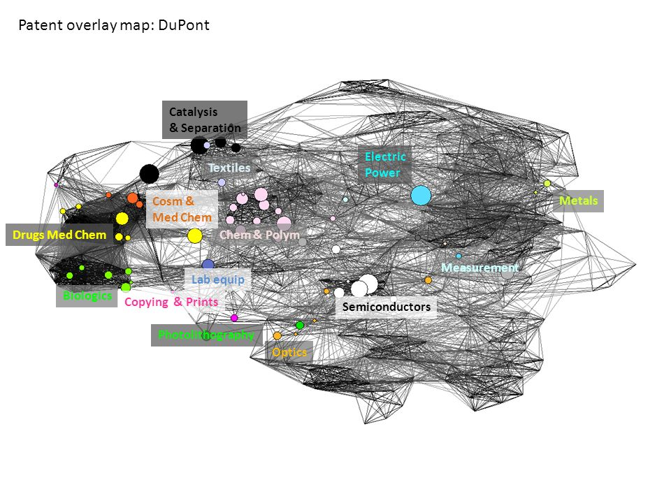 Patent overlay map: DuPont