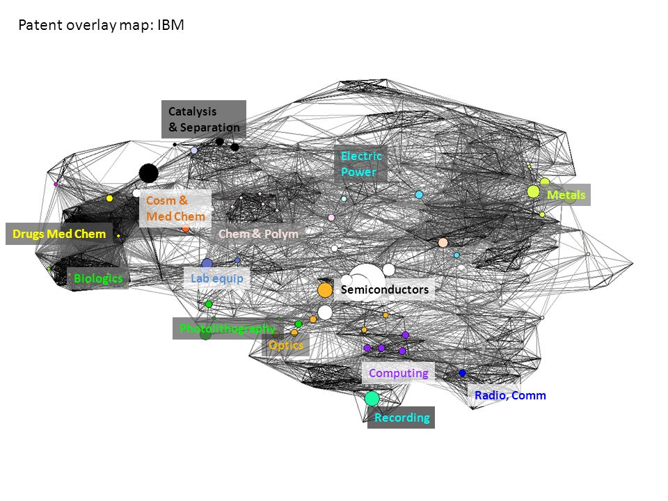 Patent overlay map: IBM