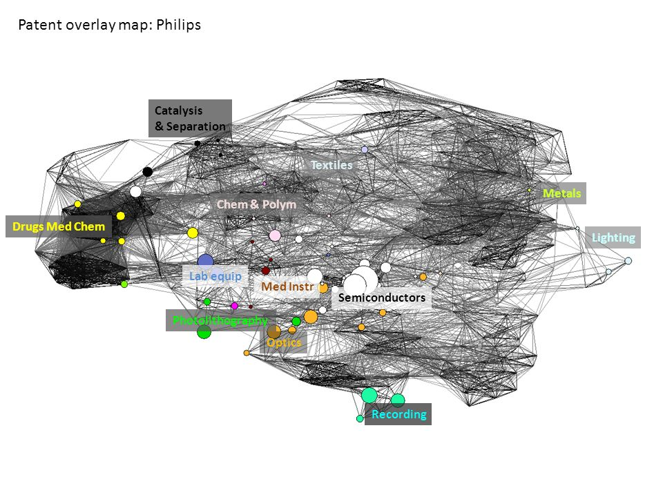 Patent overlay map: Philips