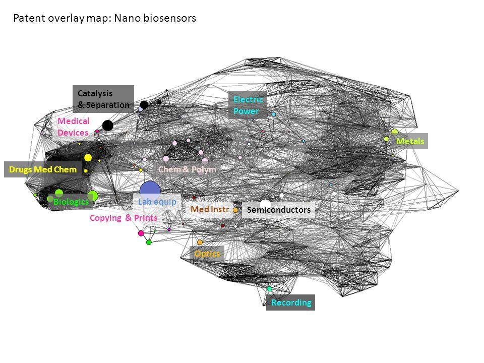 Patent overlay map: Nano biosensors