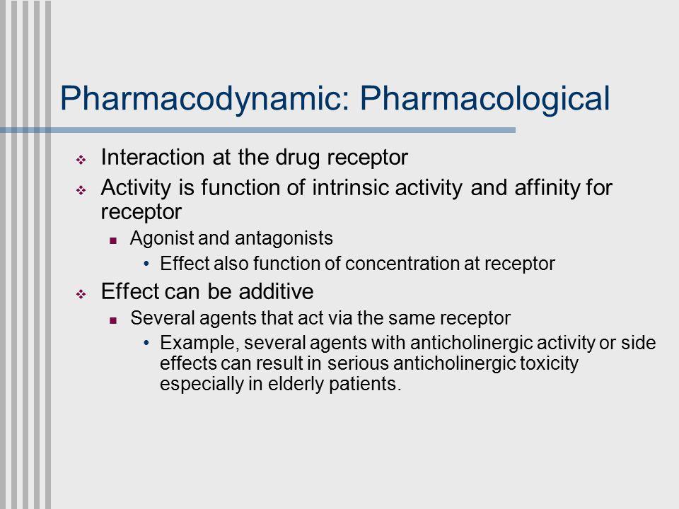 Drug receptor interaction and pharmacodynamics of azithromycin