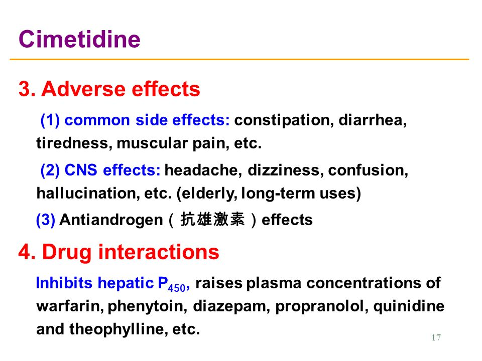 Famotidine Drug Interactions