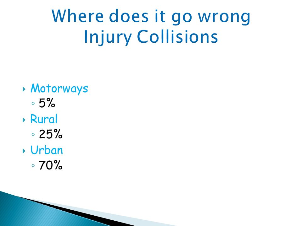 Where does it go wrong Injury Collisions