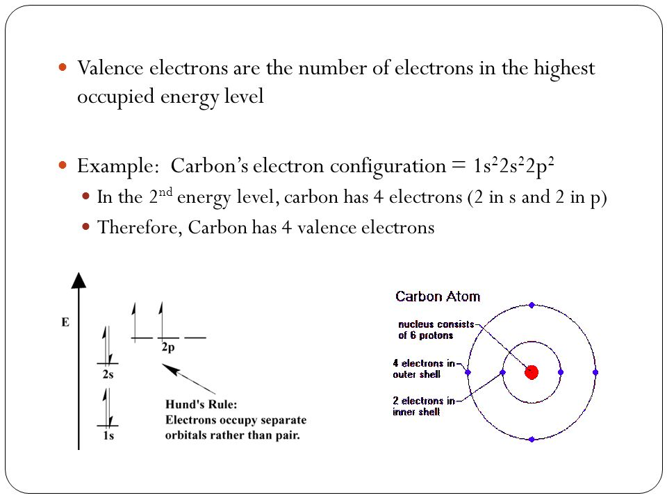 Electron Configuration and Bonding Section ppt video ... Carbon Electron Configuration