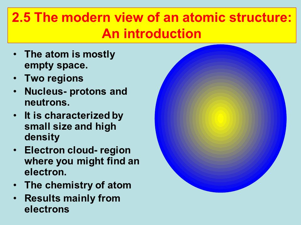 an introduction to the analysis of the nuclear atom Introduction to atomic structure slide 3 / 100 chemistry chemistry is the study of matter and the changes it undergoes the type of matter that is  the number of protons an atom has is it's atomic number (z) and it is different for each element on the periodic table discovery of the proton.