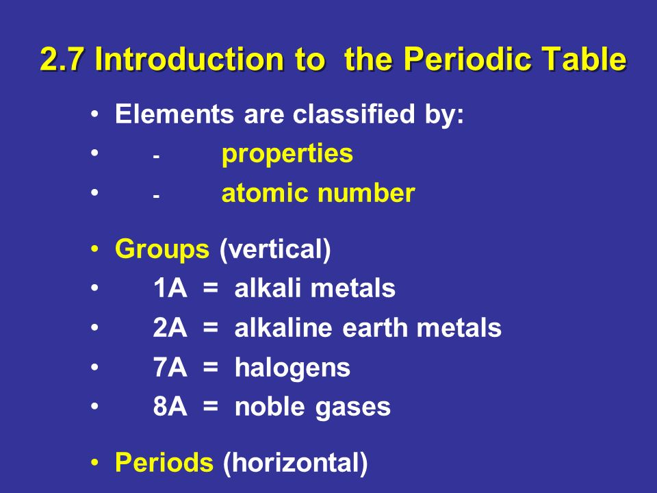 an introduction to the analysis of the periodic table Introduction to the periodic table atomic number symbol atomic weight element compound mixture i am dmitri mendeleev i made the periodic table.