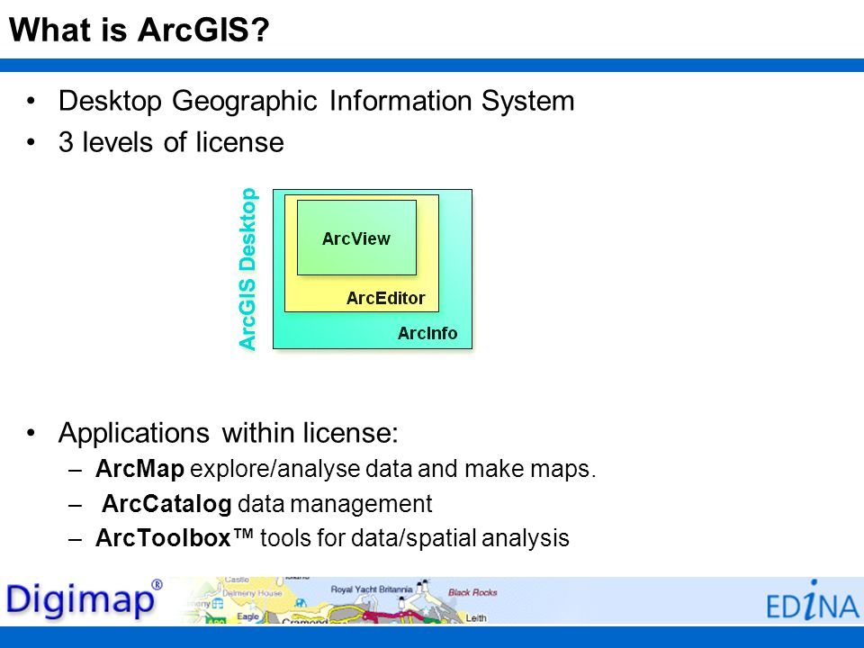 What is ArcGIS Desktop Geographic Information System