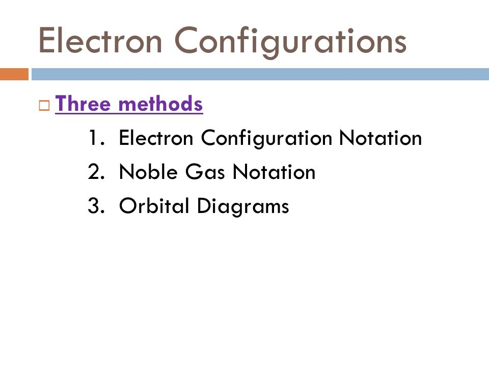Electron Configurations - ppt video online download