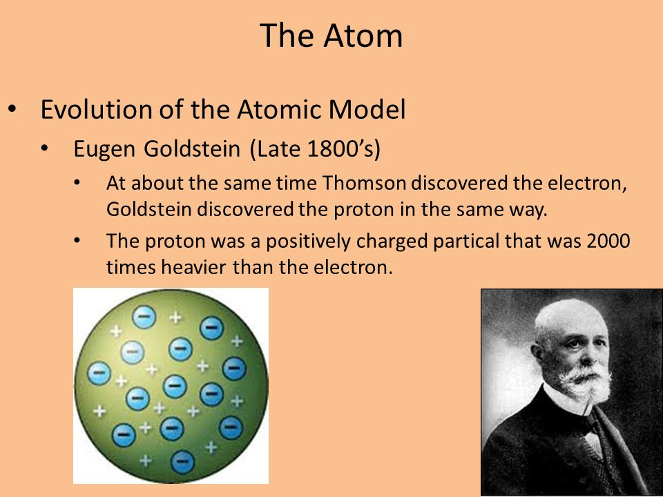 Chapter 4 The Atom Evolution Of The Atomic Model