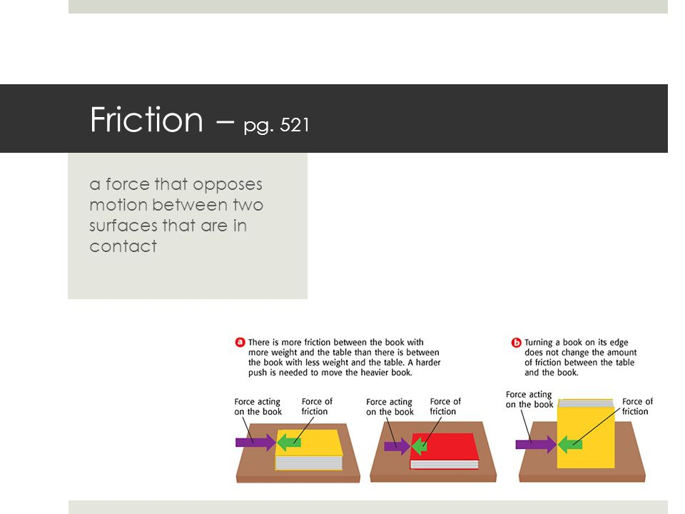 Friction – pg. 521 a force that opposes motion between two surfaces that are in contact