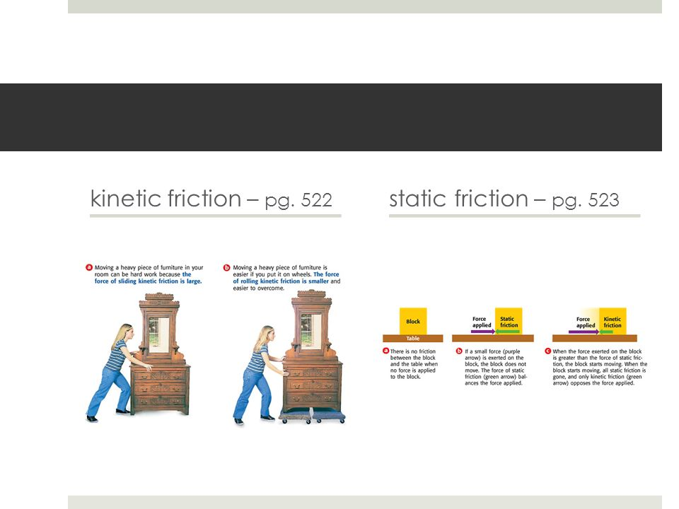 kinetic friction – pg. 522 static friction – pg. 523