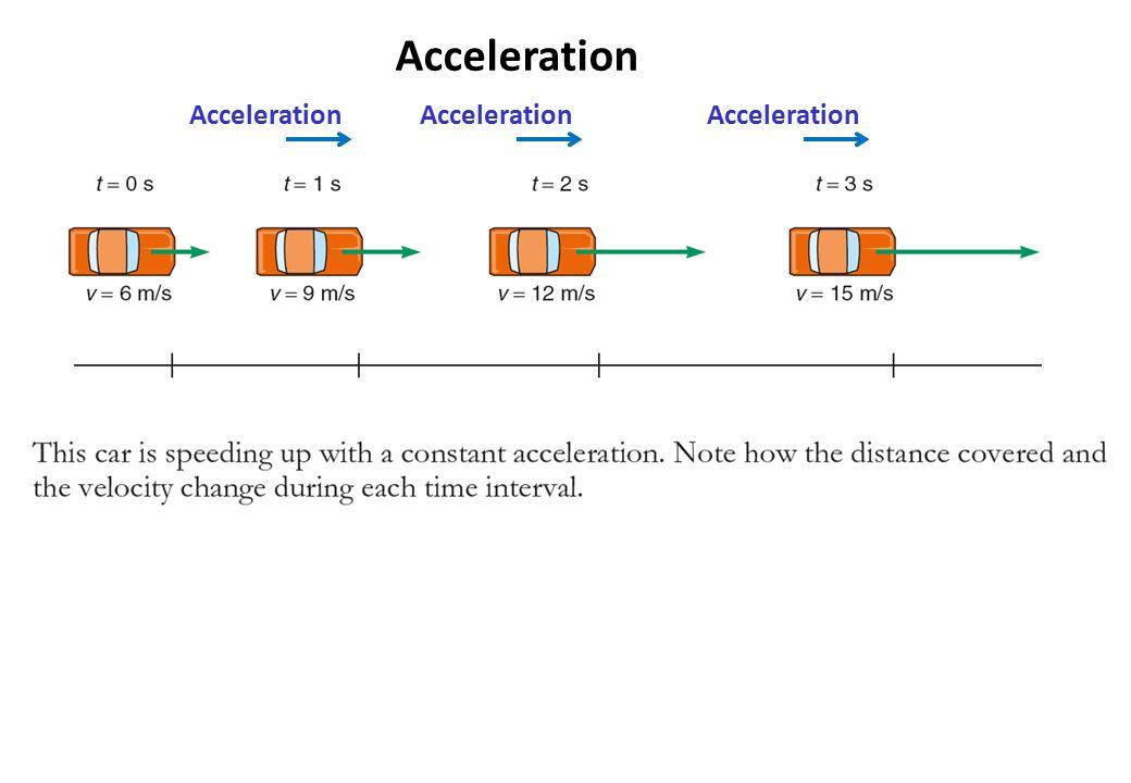 Vectors Vector a quantity that requires both magnitude and ...