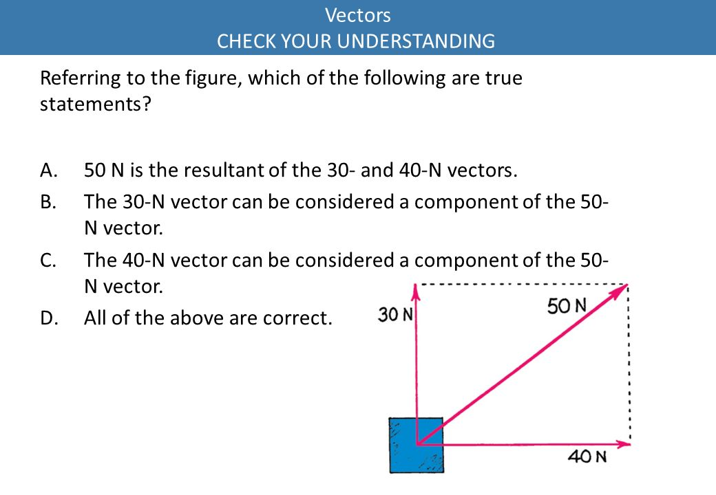 What are the example of vector quantity  Answerscom