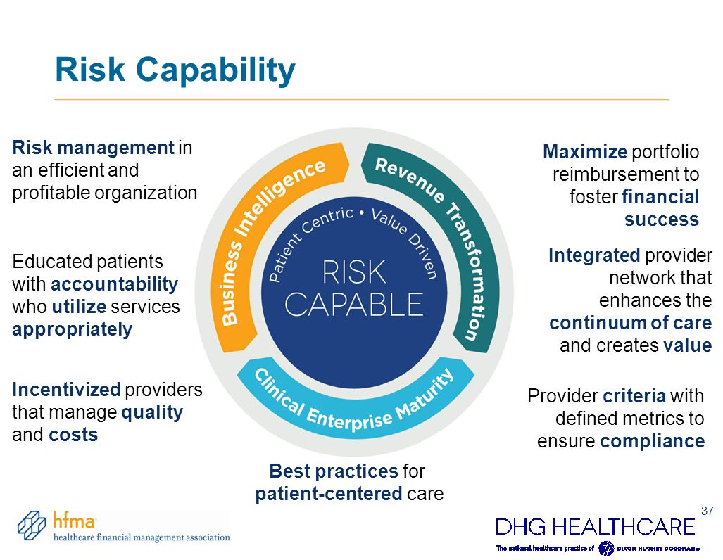 health care and quality management