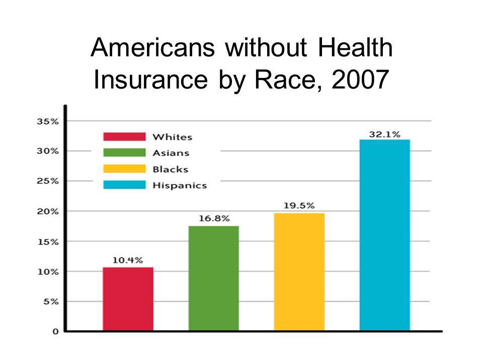 americans without health insurance essay In america, we not only have the problem of the non-insured but the under  insured which causes just about as much problem as the underinsured each  group.