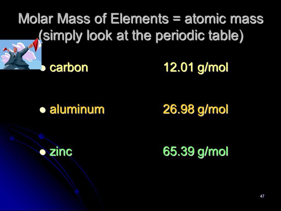 47 molar - Periodic Table Atomic Mass Zinc