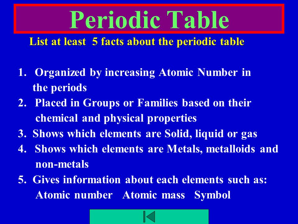 Periodic table interesting facts on the periodic table periodic atoms and periodic table who am i jeopardy ppt video online periodic table interesting facts urtaz Choice Image