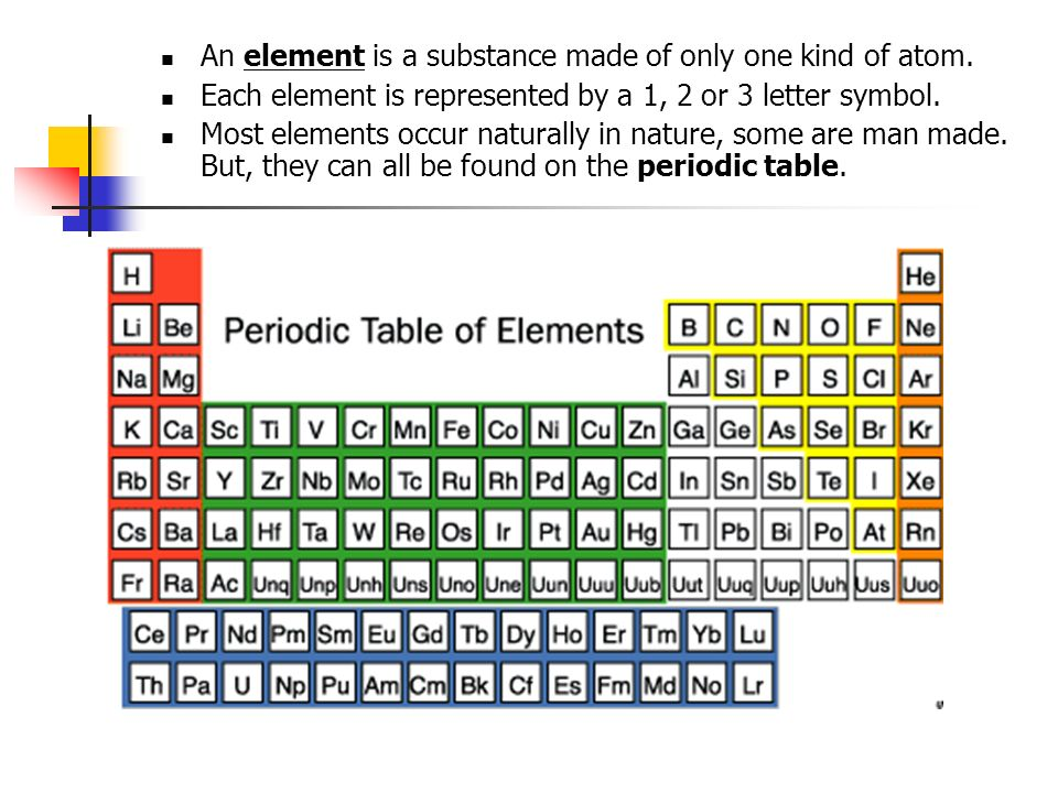 Which element s symbol is the letter k on the periodic table which urtaz Image collections