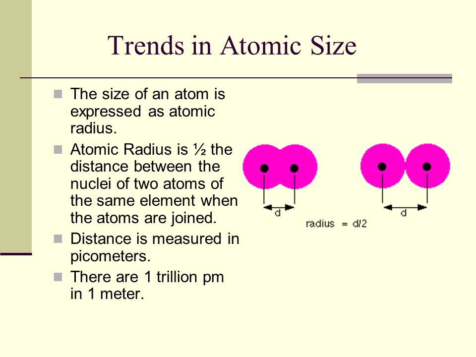 periodic table atomic radii pm gallery periodic table
