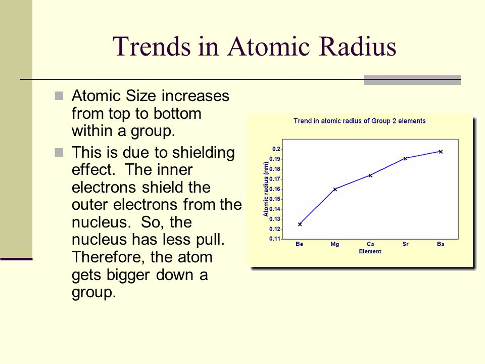Periodic trends section ppt video online download trends in atomic radius urtaz Gallery