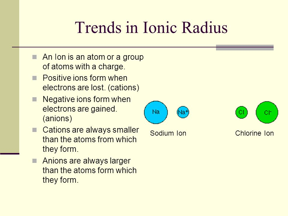 Periodic trends section ppt video online download 6 trends in ionic urtaz Image collections