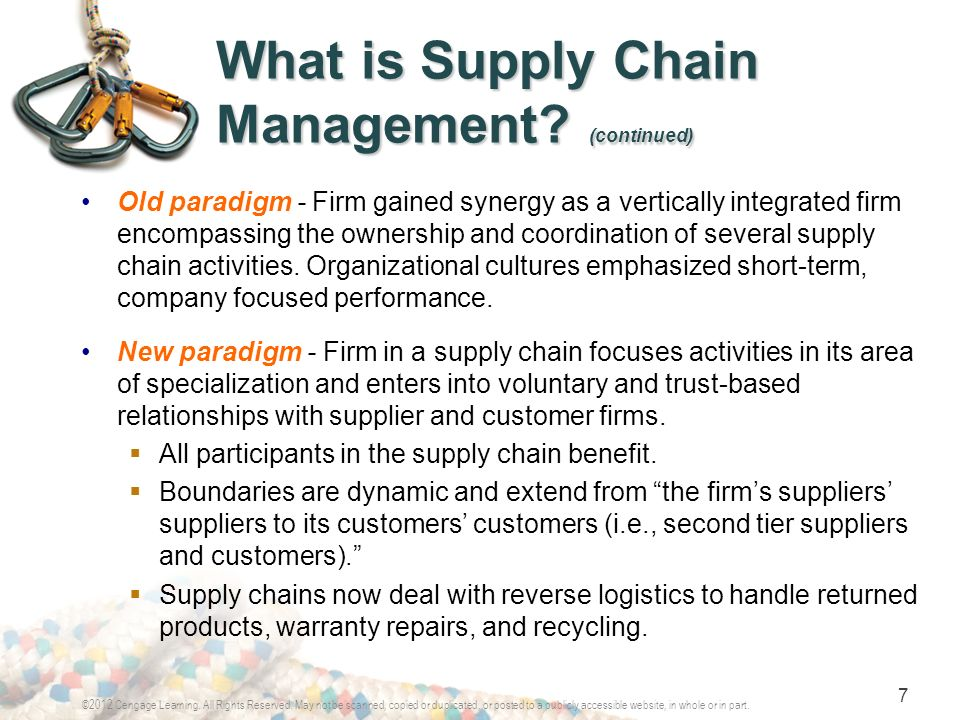 importance of logistics in supply chain management Workers in the logistics and supply chain management (scm) field make sure that goods and services get into the hands of consumers the logistics industry is an important driver of economic growth and development.