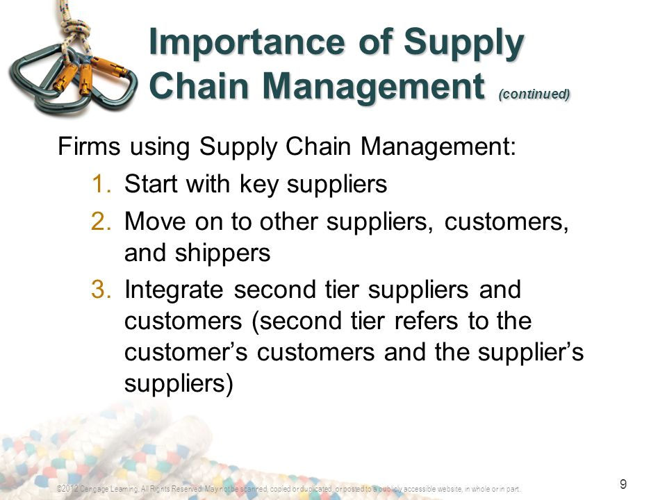 importance of supply chain optimization Supply chain optimization (optimizing its entirety and not just a piece) one of the most strategic and complex investments companies make is implementing sap to help them run and scale their businesses.