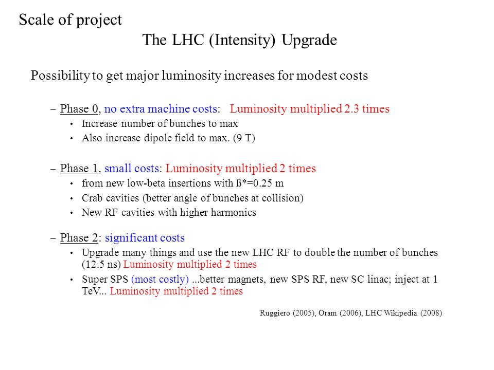 The LHC (Intensity) Upgrade