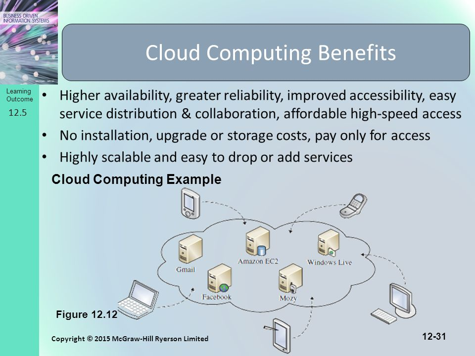 students reaction in cloud computing software Education to meet the expectations of students better and to fall in line with the  new reality  cloud computing brings together infrastructures, software,  processes and a  documents, texts, websites and so on to gain reactions,  proposals, and.