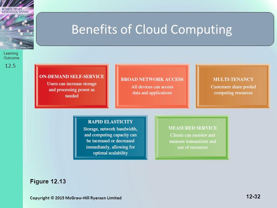 storage as a service in cloud computing pdf