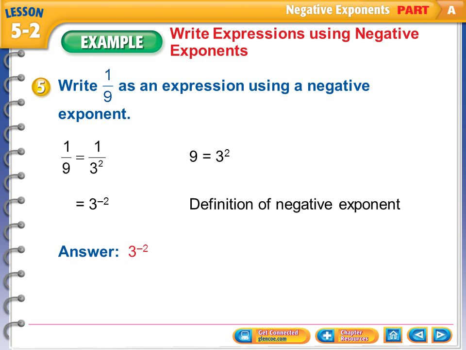 Simplifying Negative Exponents Lesson