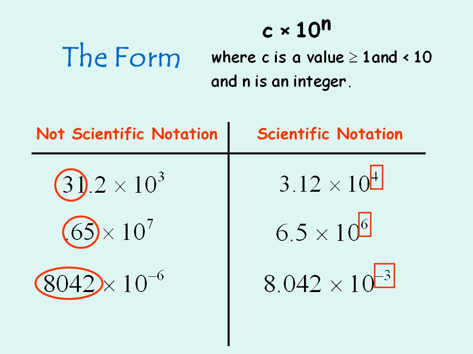 The Form Not Scientific Notation Scientific Notation