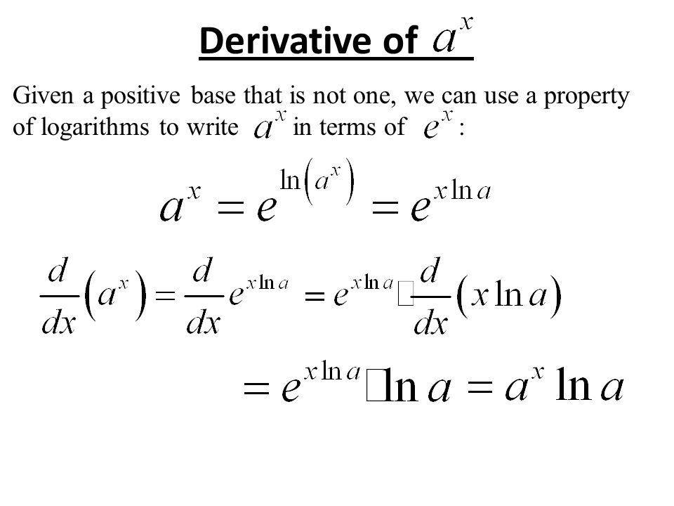 derivative and logarithmic functions Derivatives of exponential and logarithmic functions in this section we'd like to consider the derivatives of exponential and logarithmic functions.