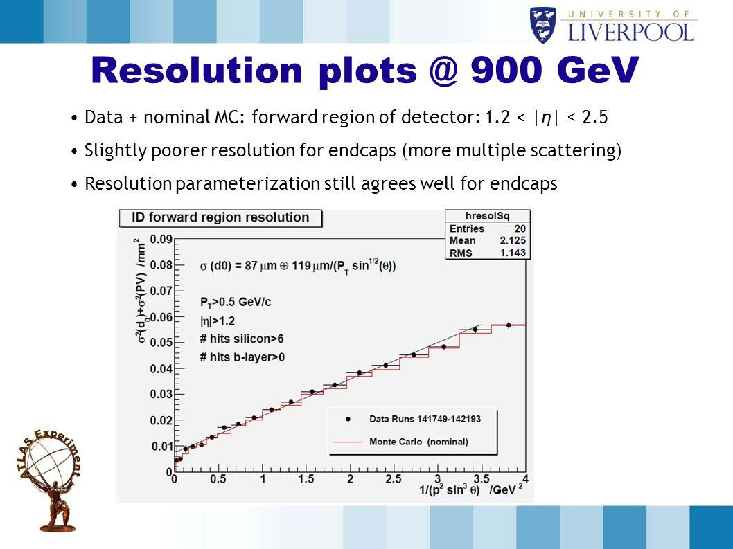 Resolution plots @ 900 GeV Data + nominal MC: forward region of detector: 1.2 < |η| < 2.5.