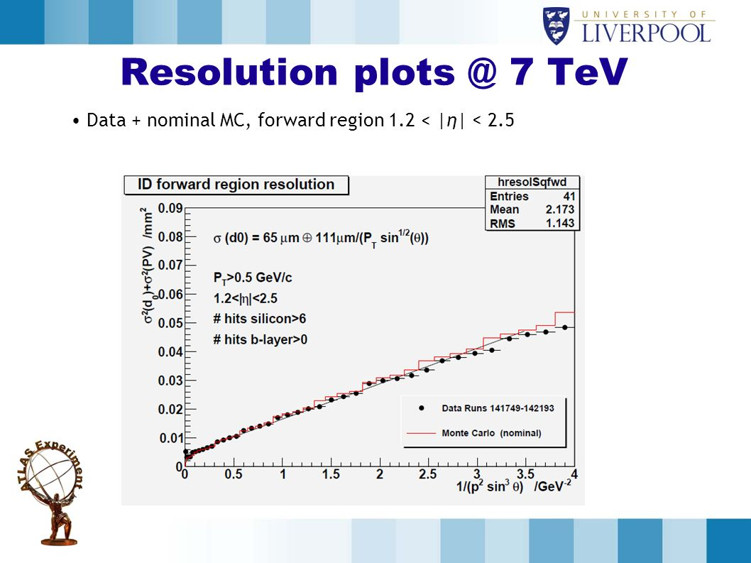 Resolution plots @ 7 TeV Data + nominal MC, forward region 1.2 < |η| < 2.5
