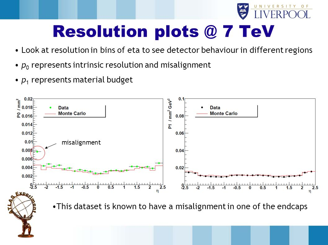 Resolution plots @ 7 TeV Look at resolution in bins of eta to see detector behaviour in different regions.