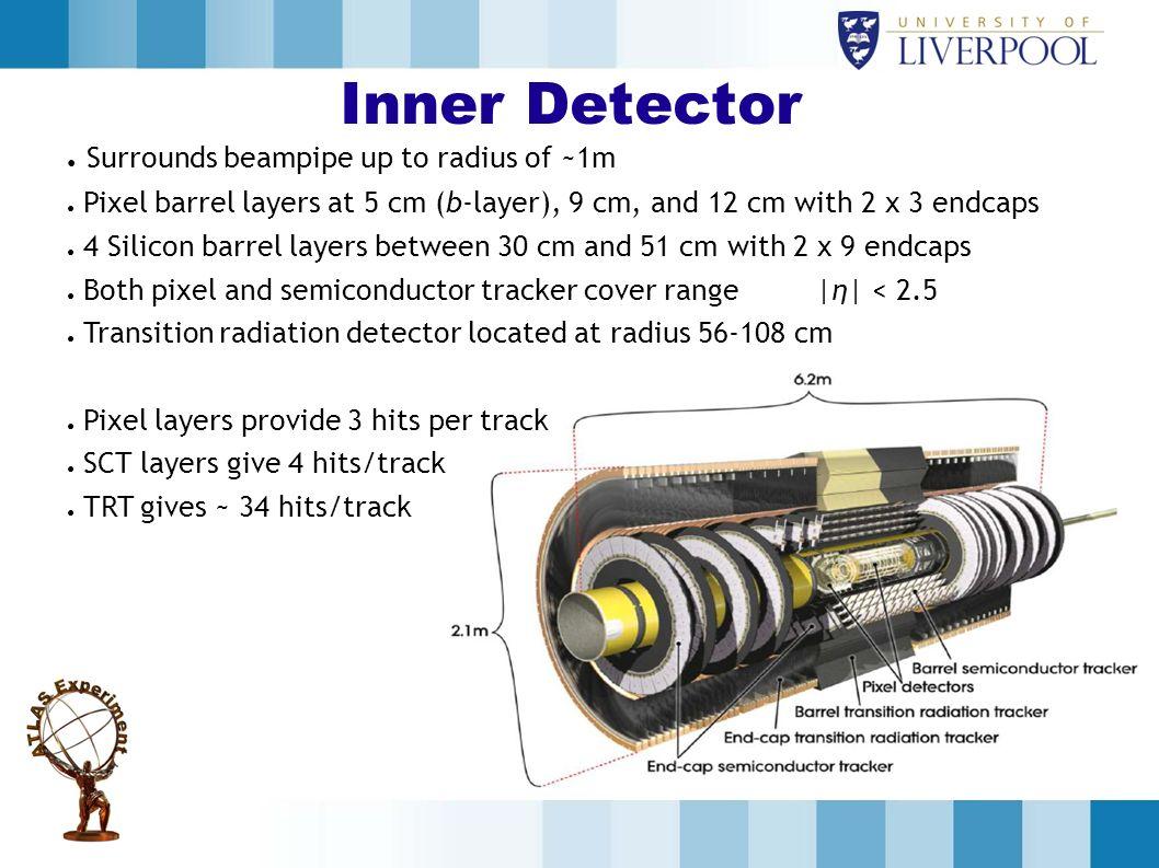 Inner Detector Surrounds beampipe up to radius of ~1m