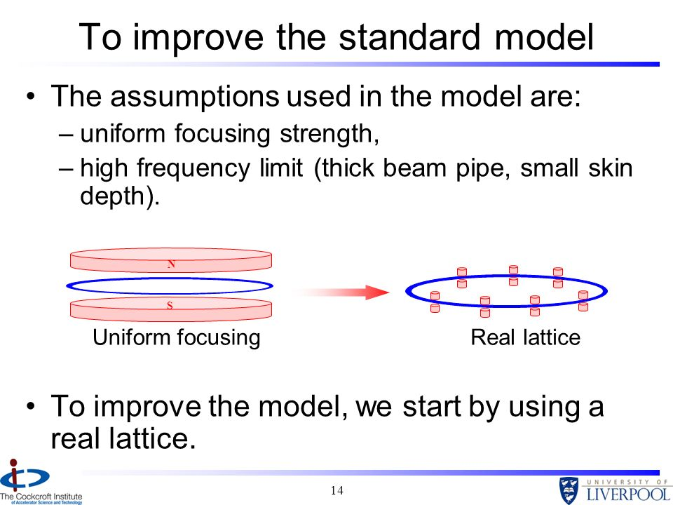 To improve the standard model