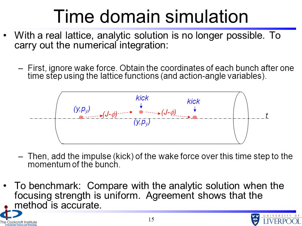 Time domain simulation