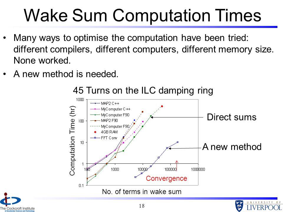 Wake Sum Computation Times
