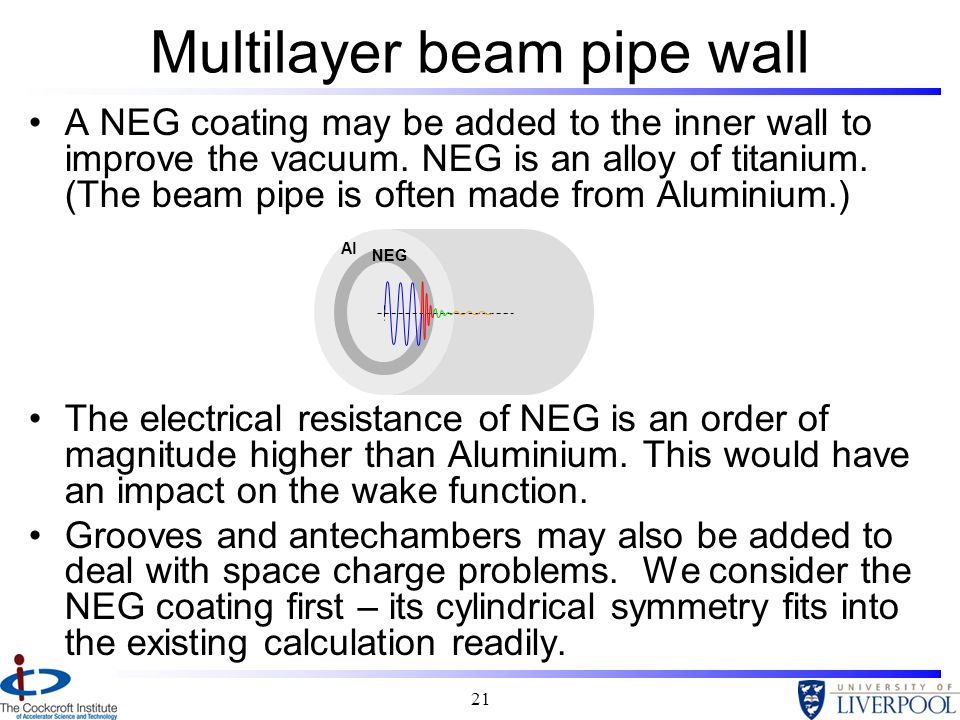 Multilayer beam pipe wall