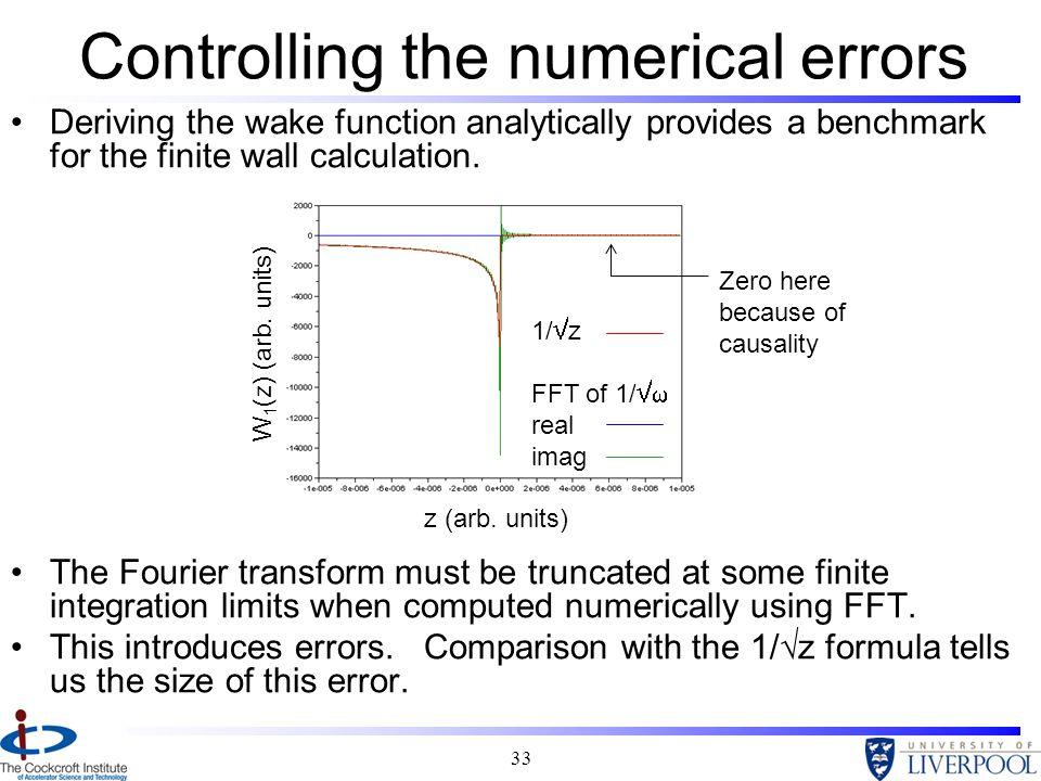 Controlling the numerical errors