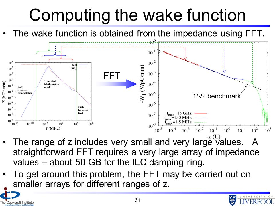 Computing the wake function